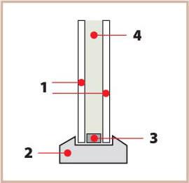 pr-window-steps